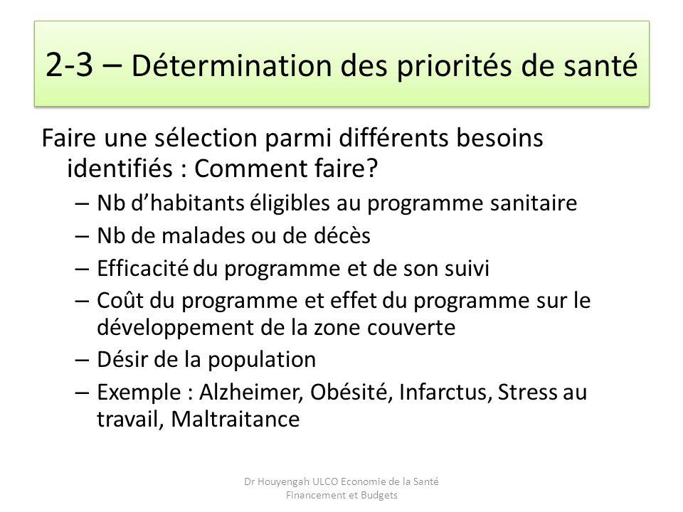 2-3 – Détermination des priorités de santé