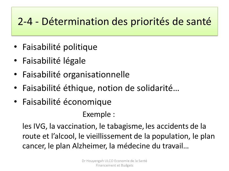 2-4 - Détermination des priorités de santé