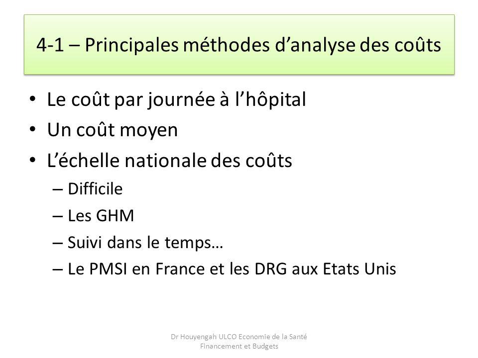 4-1 – Principales méthodes d'analyse des coûts