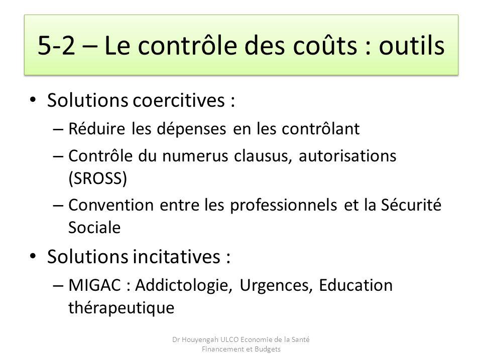 5-2 – Le contrôle des coûts : outils