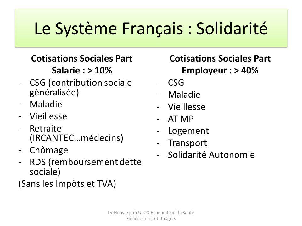 Le Système Français : Solidarité