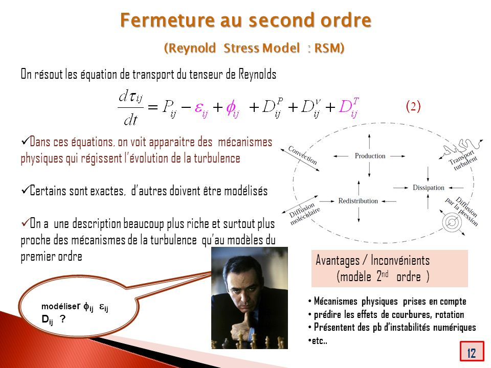 Fermeture au second ordre (Reynold Stress Model : RSM)