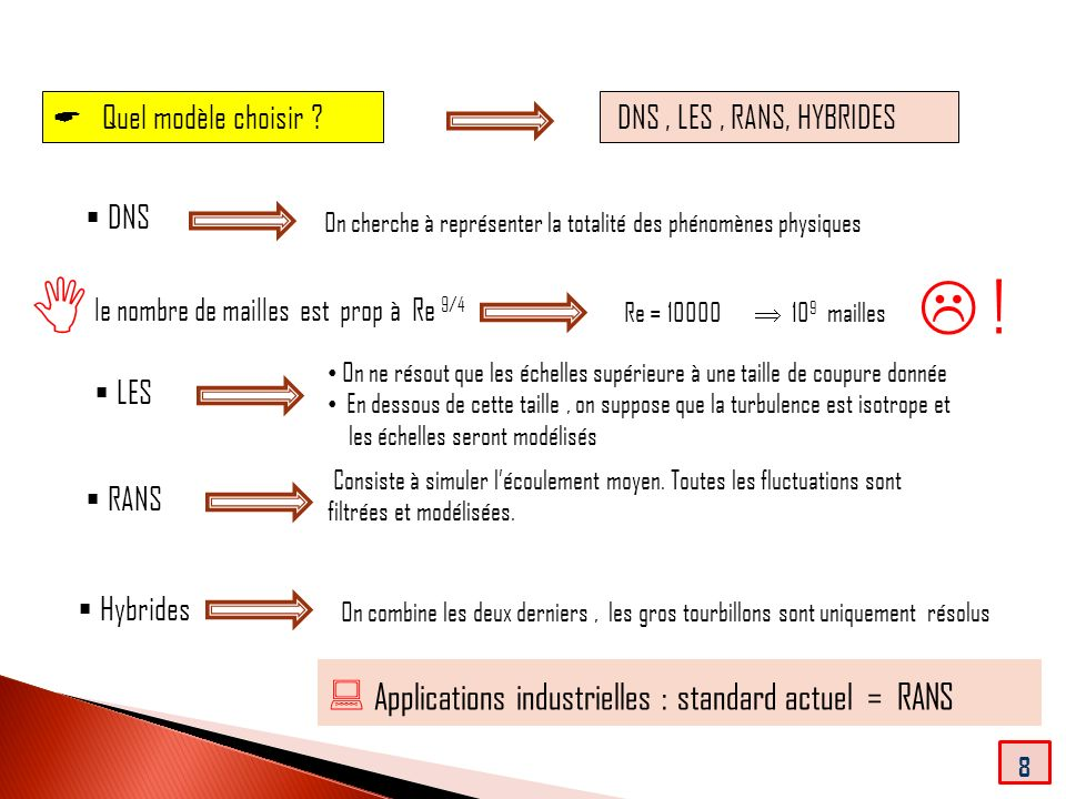  !  Applications industrielles : standard actuel = RANS
