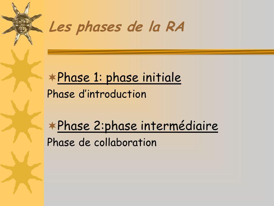 Les phases de la RA Phase 1: phase initiale