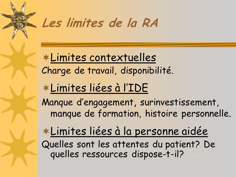 Les limites de la RA Limites contextuelles Limites liées à l'IDE