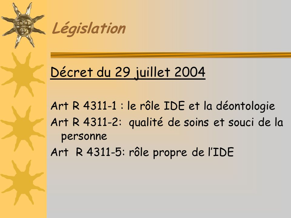Législation Décret du 29 juillet 2004