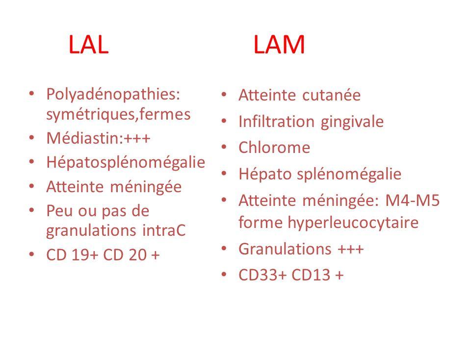 LAL LAM Atteinte cutanée Polyadénopathies: symétriques,fermes