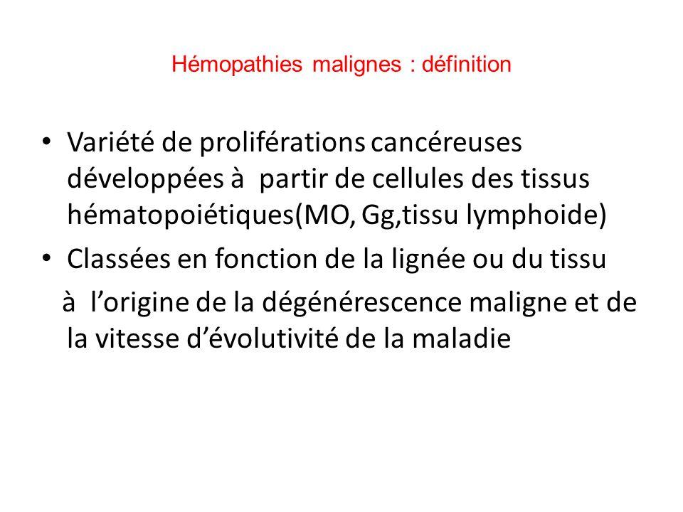 Hémopathies malignes : définition