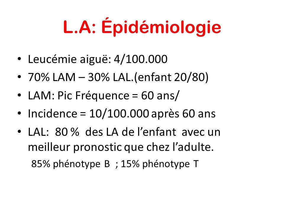 L.A: Épidémiologie Leucémie aiguë: 4/100.000