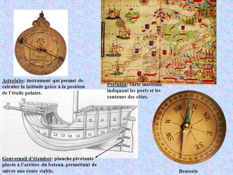 Astrolabe: instrument qui permet de calculer la latitude grâce à la position de l'étoile polaire.