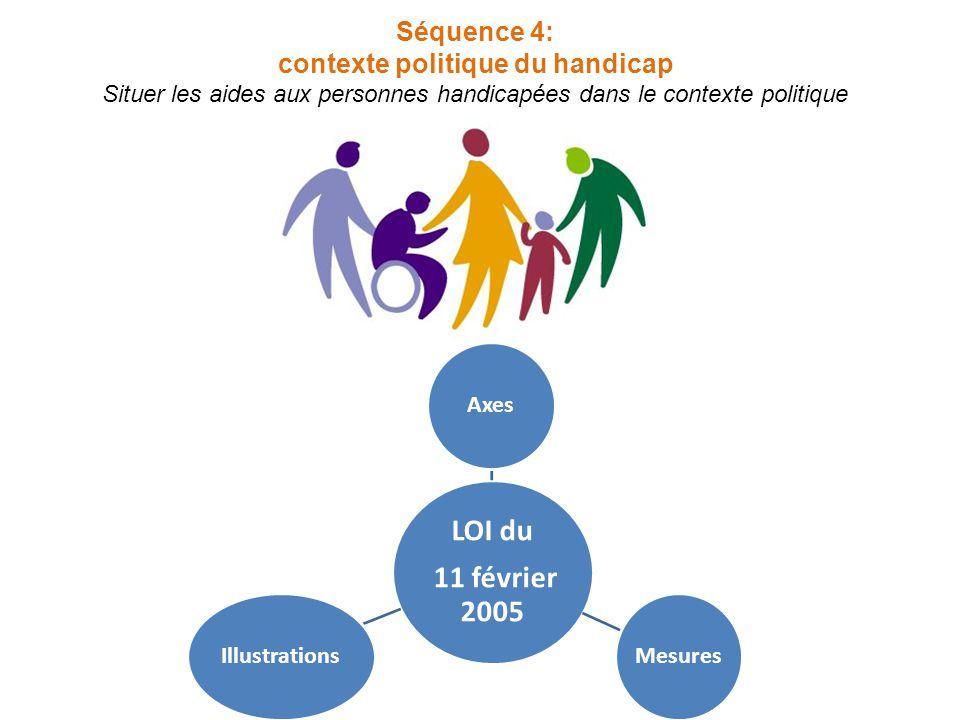 Séquence 4: contexte politique du handicap Situer les aides aux personnes handicapées dans le contexte politique