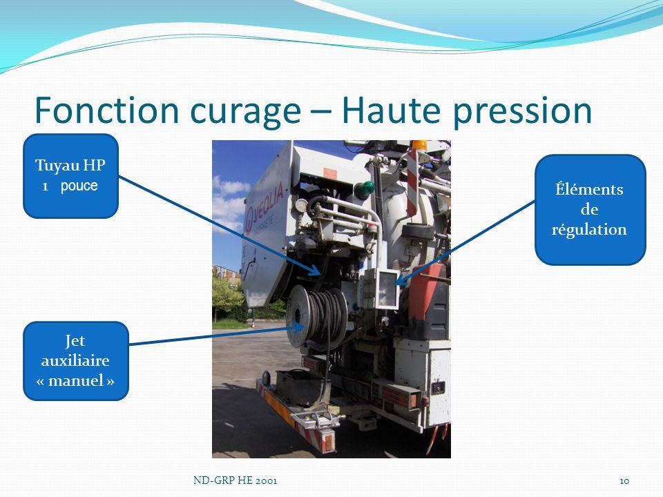 Fonction curage – Haute pression