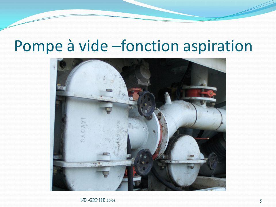 Pompe à vide –fonction aspiration
