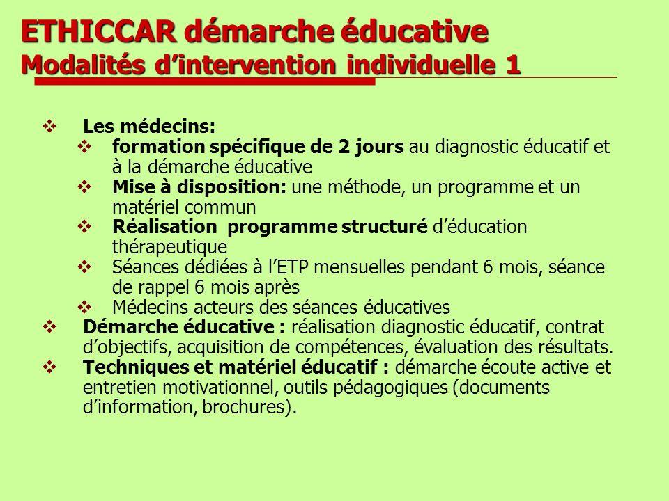 ETHICCAR démarche éducative Modalités d'intervention individuelle 1