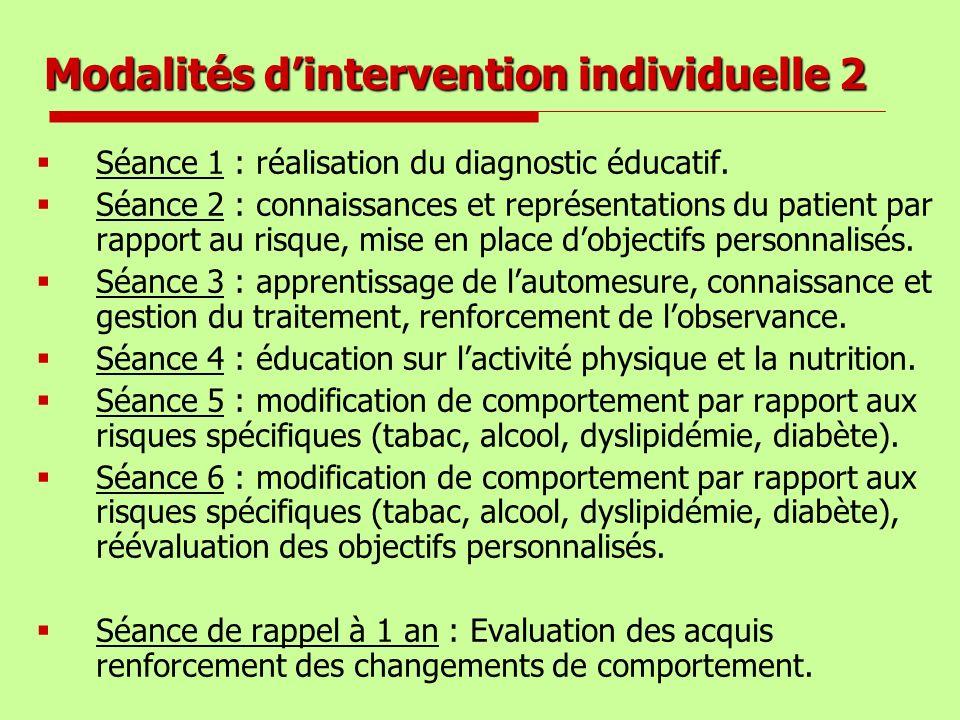 Modalités d'intervention individuelle 2