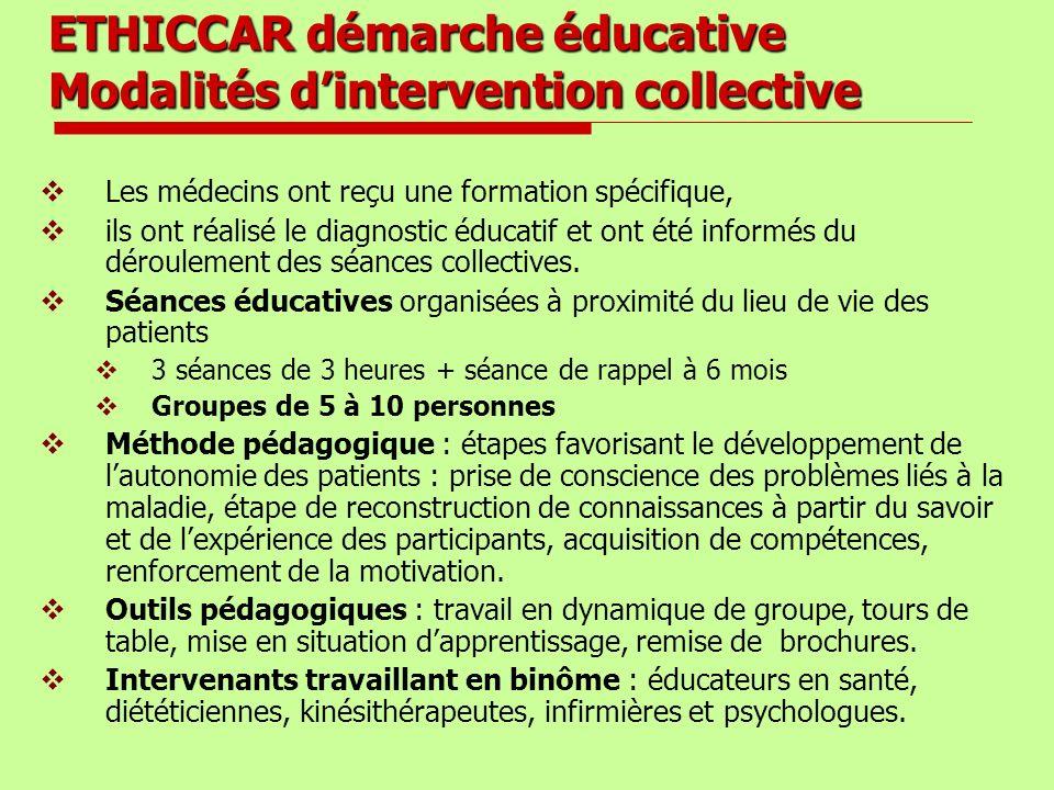 ETHICCAR démarche éducative Modalités d'intervention collective
