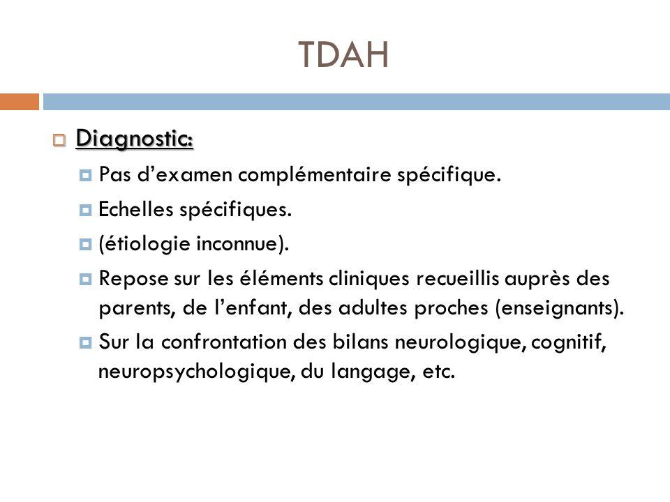 TDAH Diagnostic: Pas d'examen complémentaire spécifique.