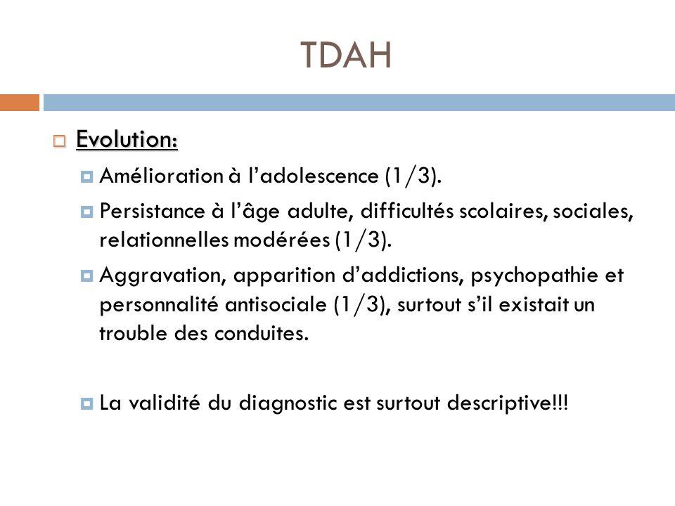 TDAH Evolution: Amélioration à l'adolescence (1/3).