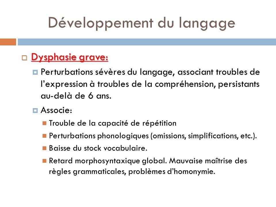 Développement du langage