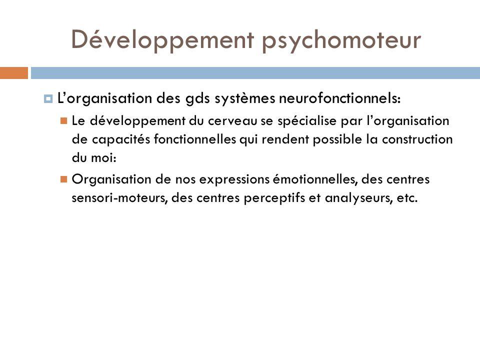 Développement psychomoteur