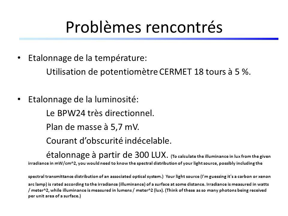Problèmes rencontrés Etalonnage de la température: