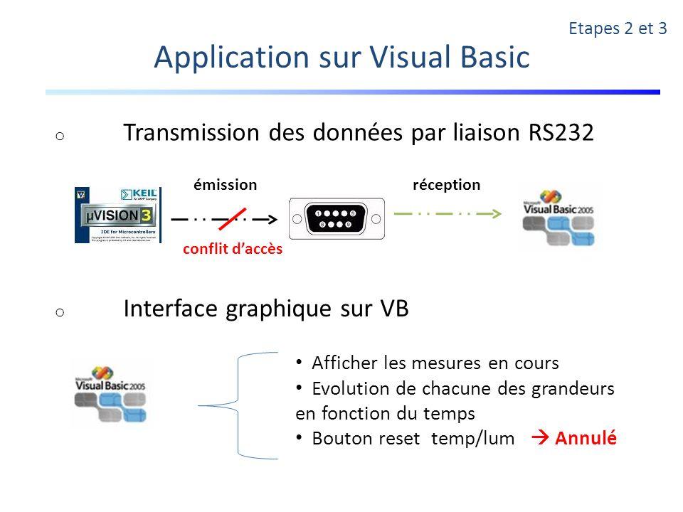Application sur Visual Basic