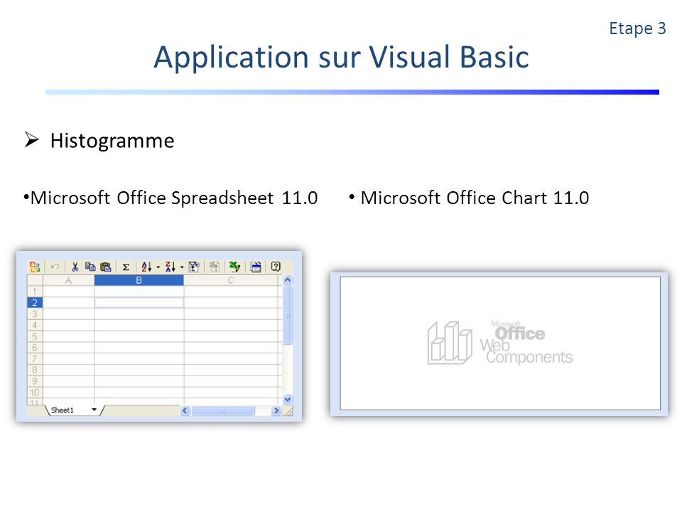 Application sur Visual Basic