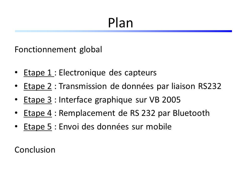 Plan Fonctionnement global Etape 1 : Electronique des capteurs