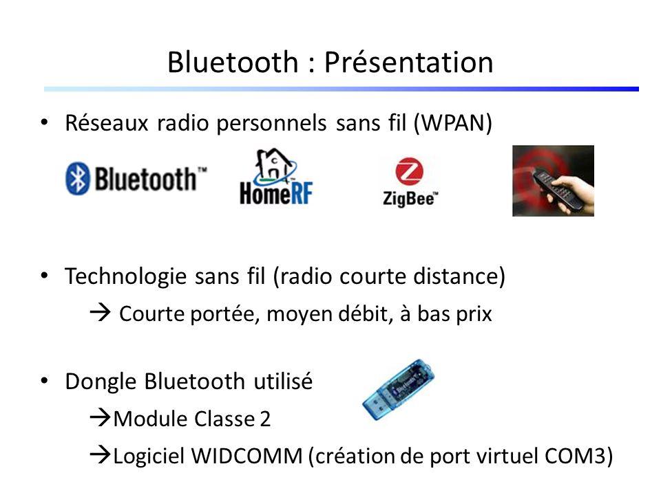 Bluetooth : Présentation