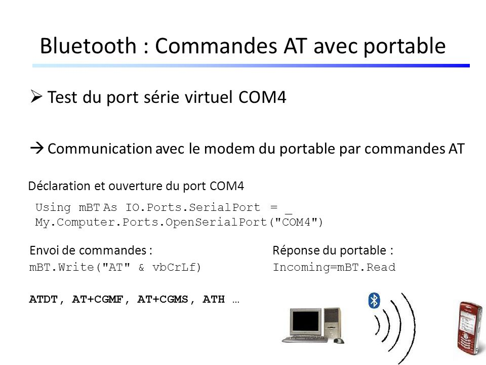 Bluetooth : Commandes AT avec portable