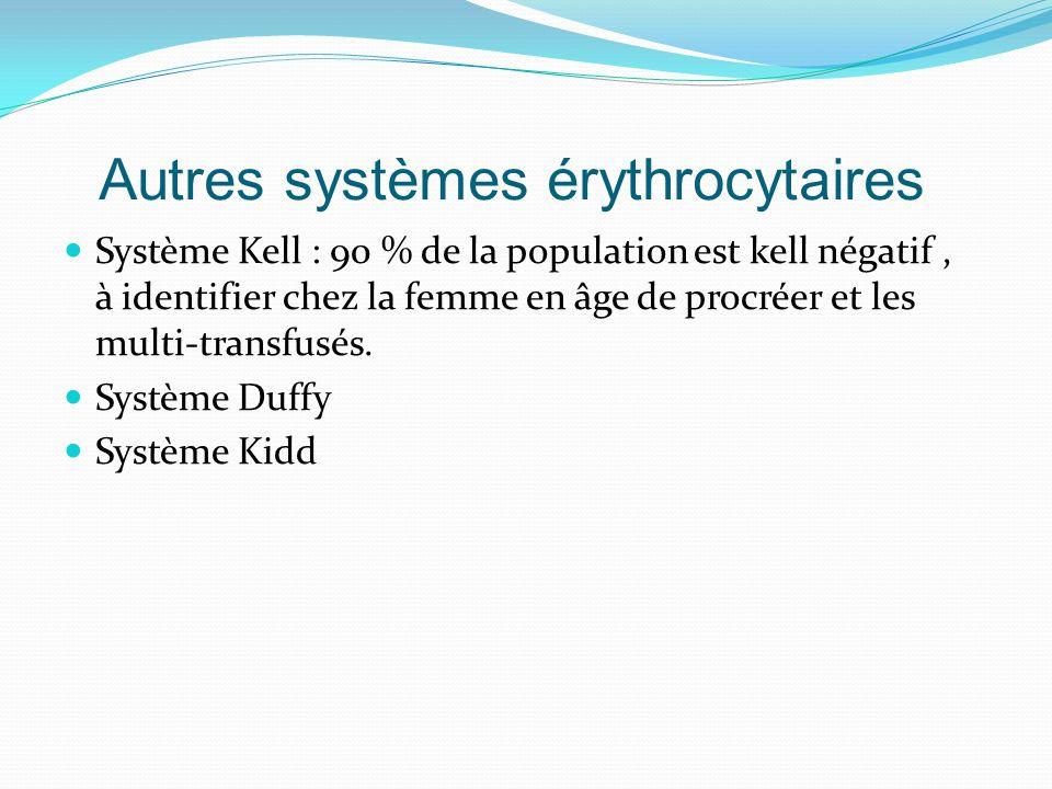 Autres systèmes érythrocytaires