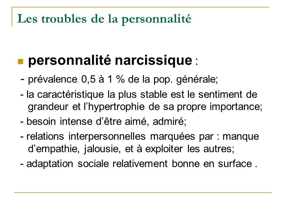 Les troubles de la personnalité