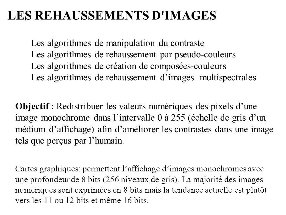 LES REHAUSSEMENTS D IMAGES