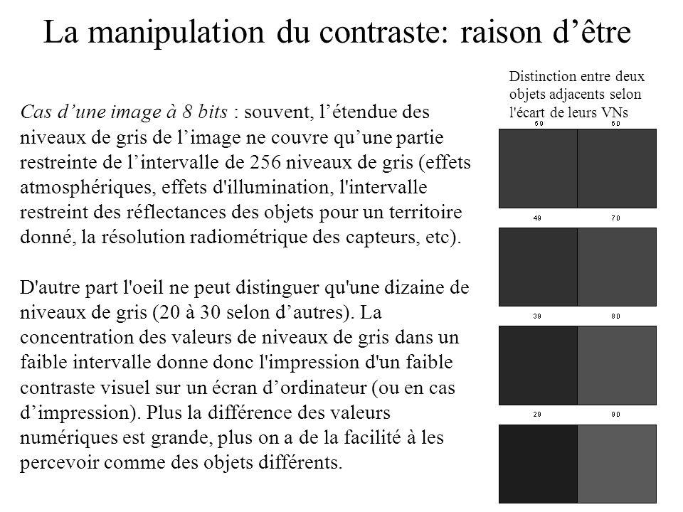 La manipulation du contraste: raison d'être