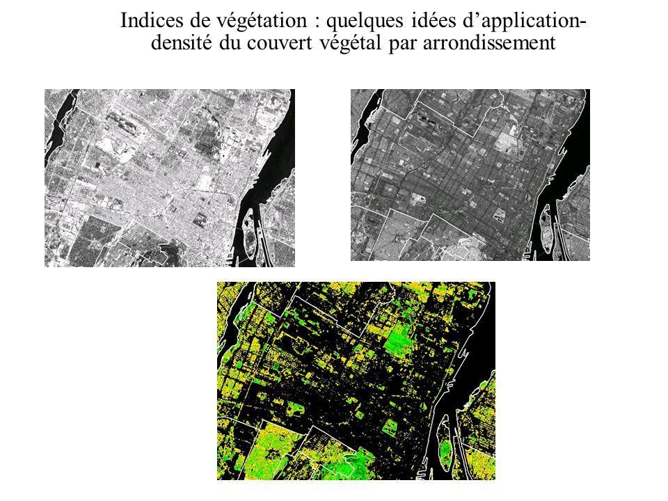 Indices de végétation : quelques idées d'application- densité du couvert végétal par arrondissement