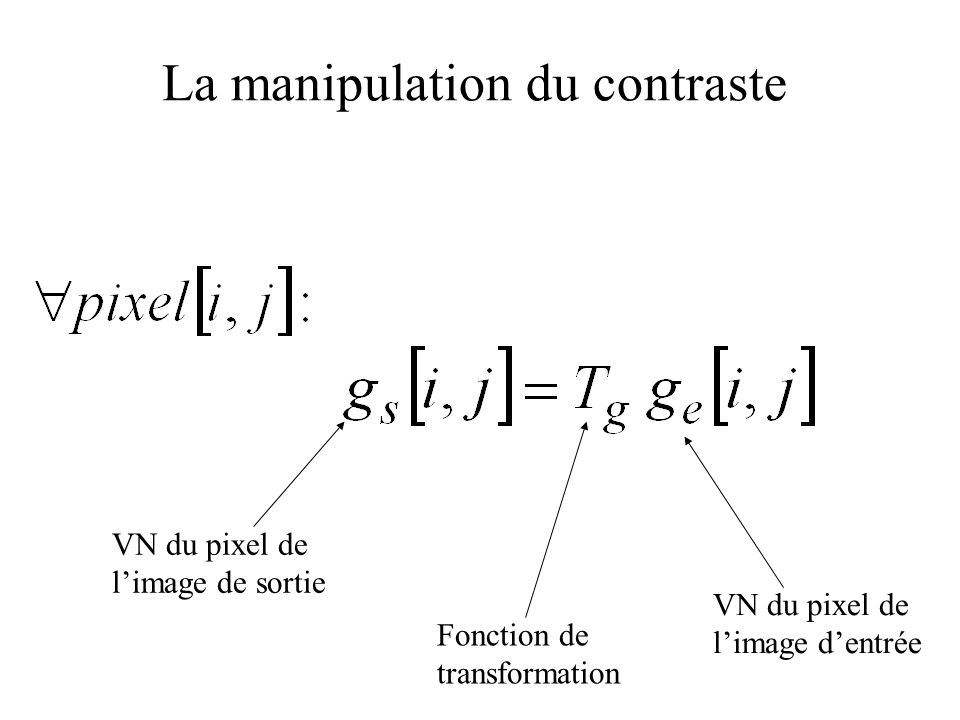 La manipulation du contraste