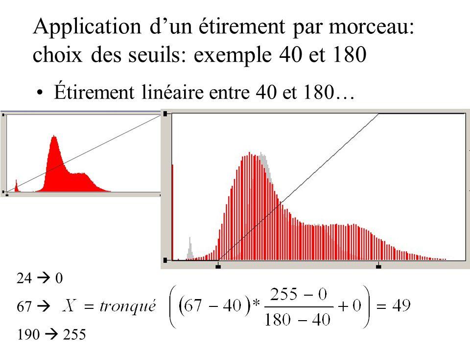 Application d'un étirement par morceau: choix des seuils: exemple 40 et 180