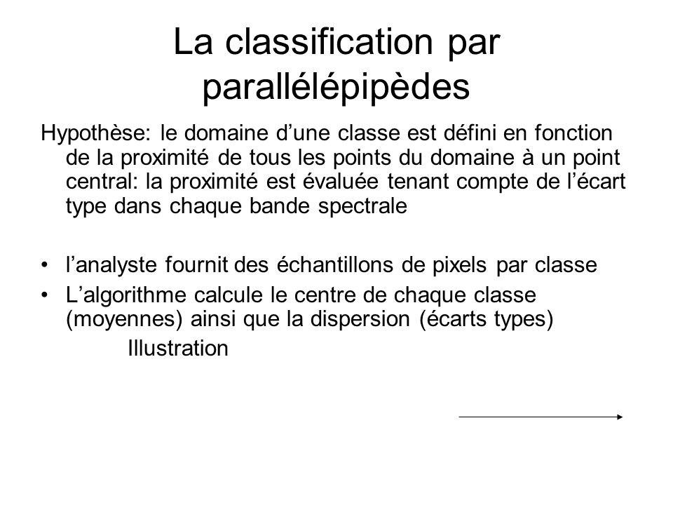 La classification par parallélépipèdes