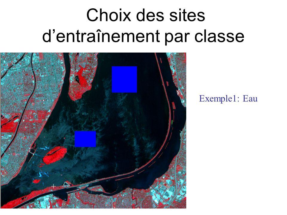 Choix des sites d'entraînement par classe