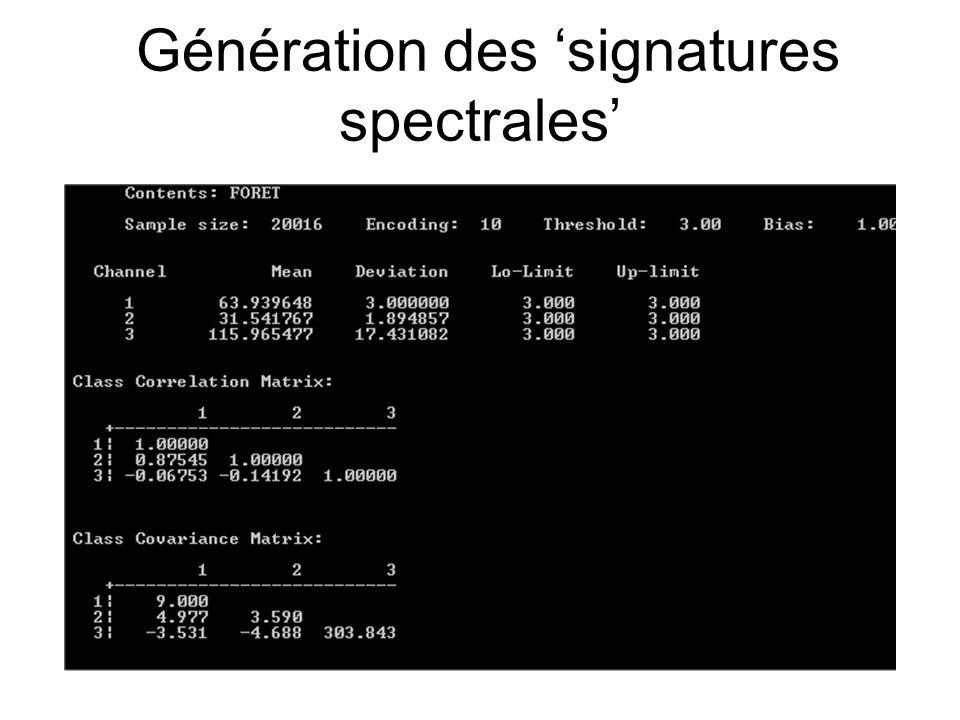 Génération des 'signatures spectrales'