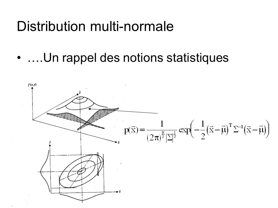 Distribution multi-normale