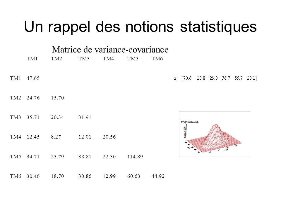 Un rappel des notions statistiques