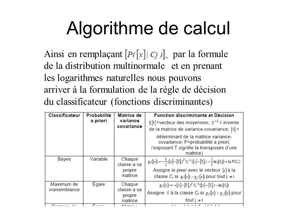Algorithme de calcul