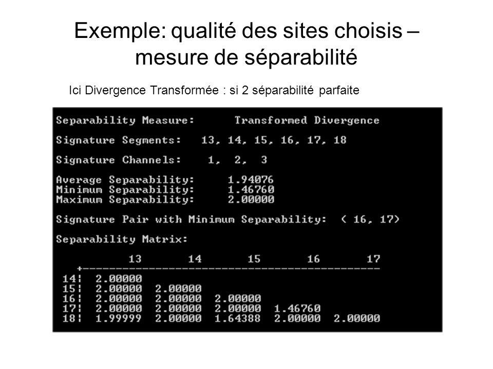 Exemple: qualité des sites choisis – mesure de séparabilité