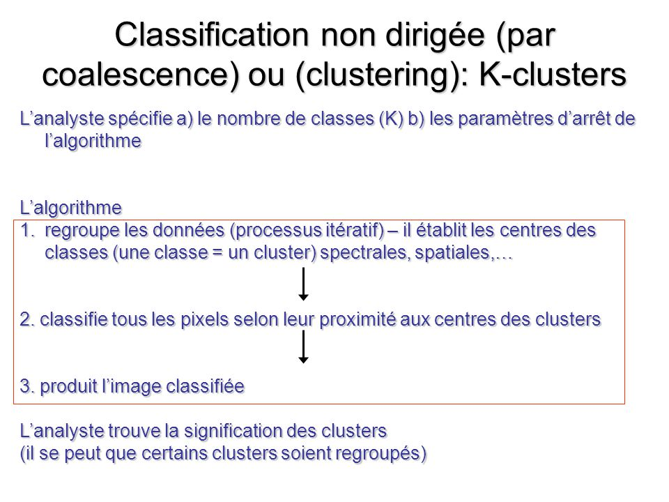 Classification non dirigée (par coalescence) ou (clustering): K-clusters