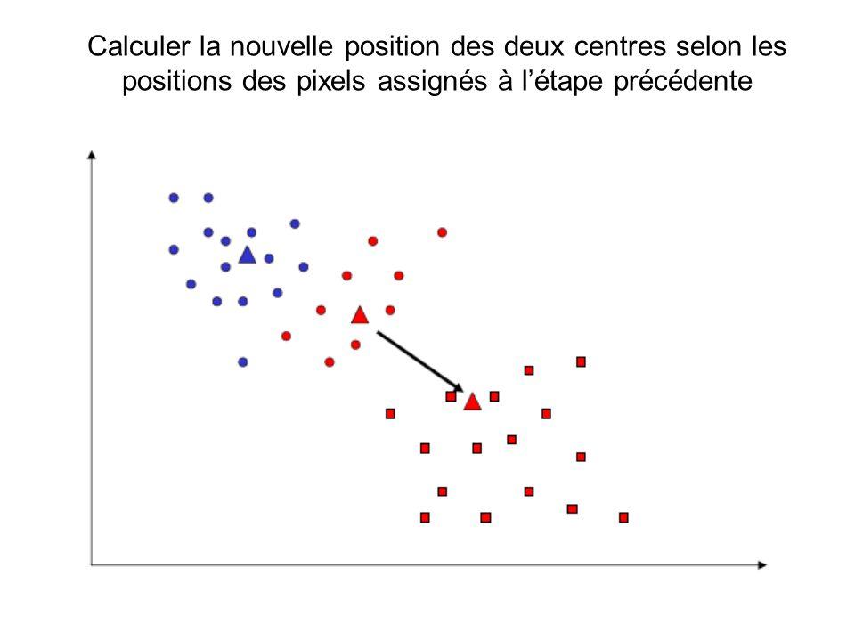 Calculer la nouvelle position des deux centres selon les positions des pixels assignés à l'étape précédente