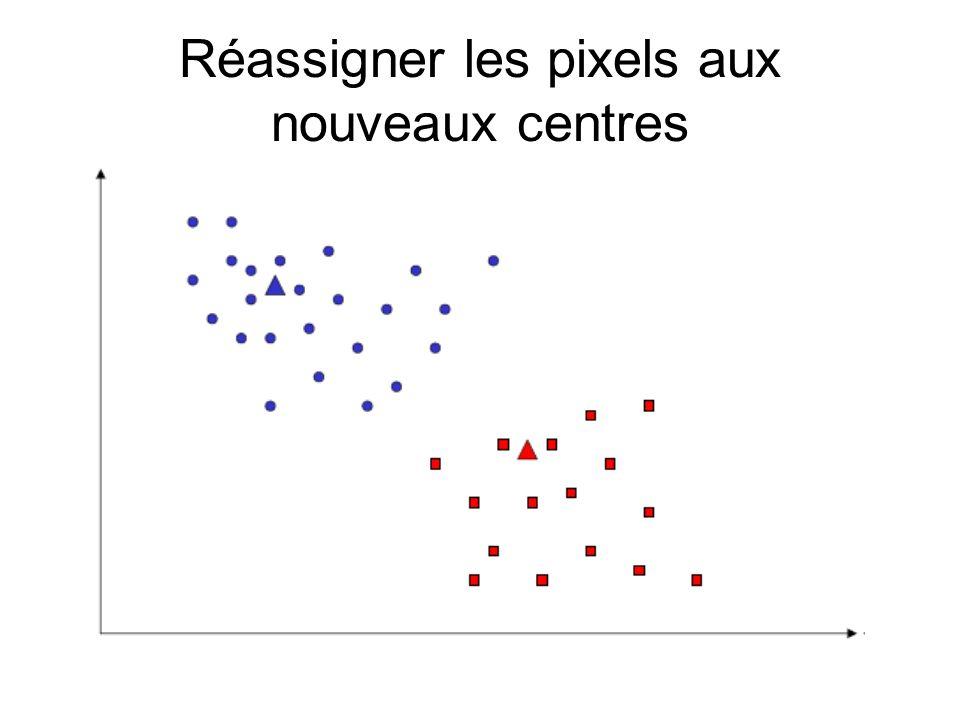 Réassigner les pixels aux nouveaux centres