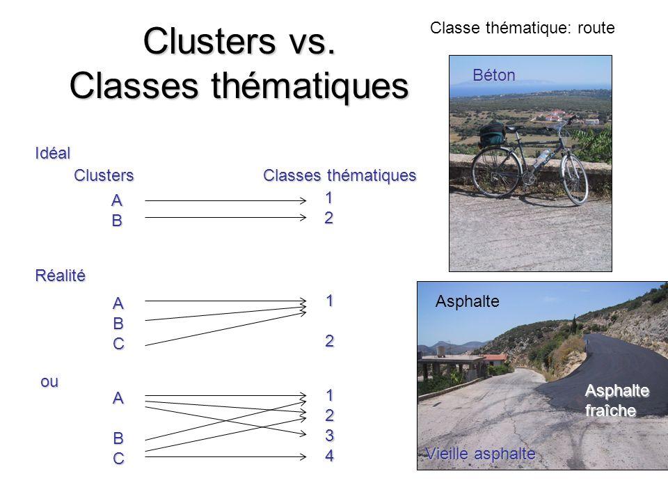 Clusters vs. Classes thématiques