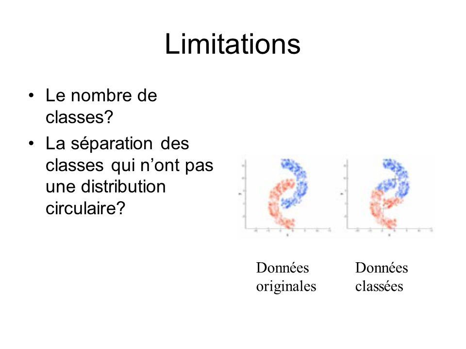 Limitations Le nombre de classes