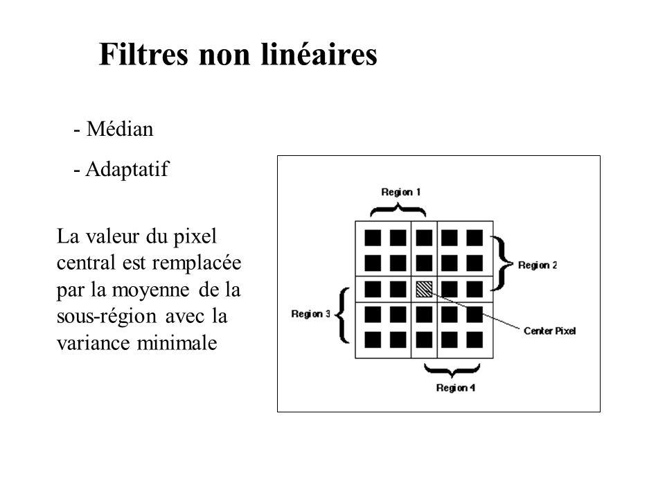 Filtres non linéaires - Médian - Adaptatif